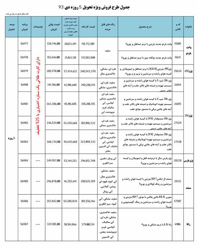 فروش فوری محصولات ایران خودرو (تحویل 5 روزه)