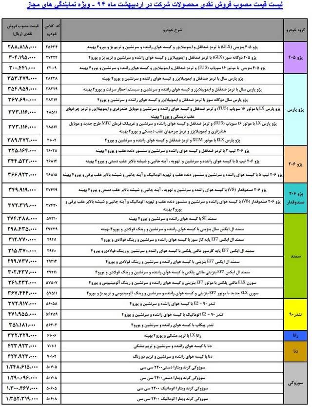قیمت فروش نقدی محصولات ایران خودرو