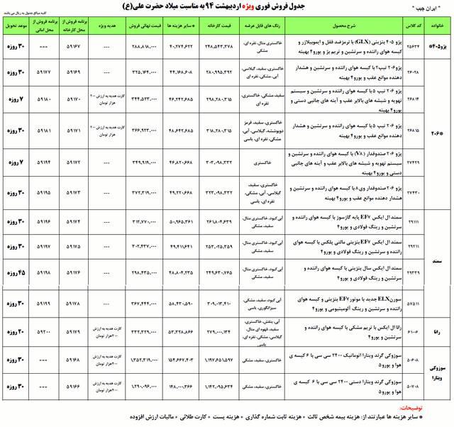 شرایط فروش فوری محصولات ایران خودرو اردیبهشت 94