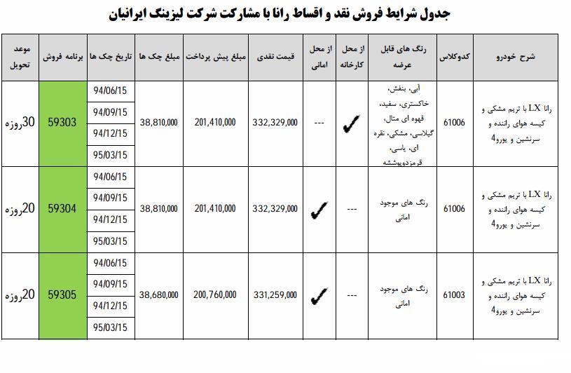 شرایط فروش اعتباری رانا از سوی ایران خودرو