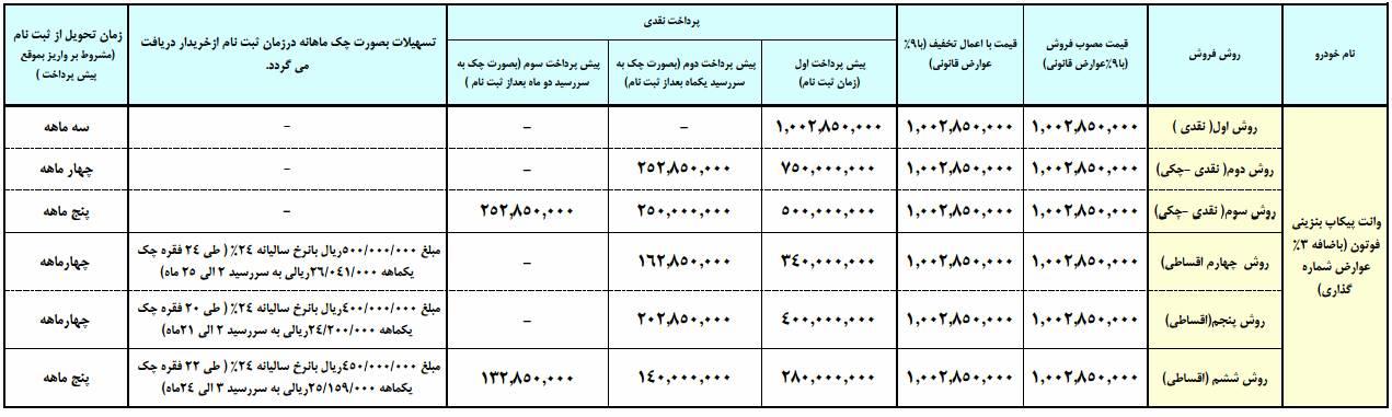 شرایط فروش وانت فوتون توسط ایران خودرو
