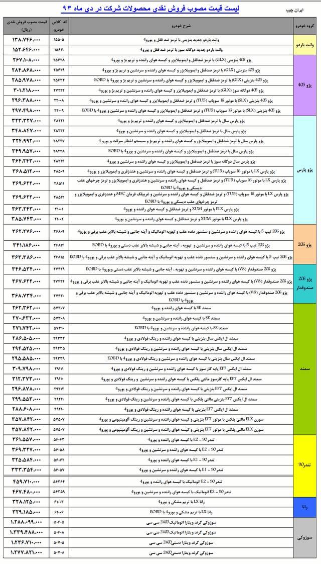 آخرین قیمت محصولات ایران خودرو – دی 93