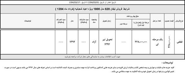 فروش ویژه کرمان موتور ویژه اعیاد شعبانیه