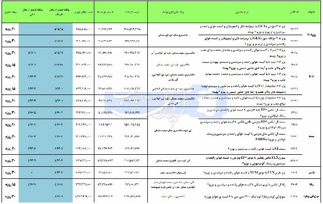 فروش فوری محصولات ایران خودرو خرداد 94