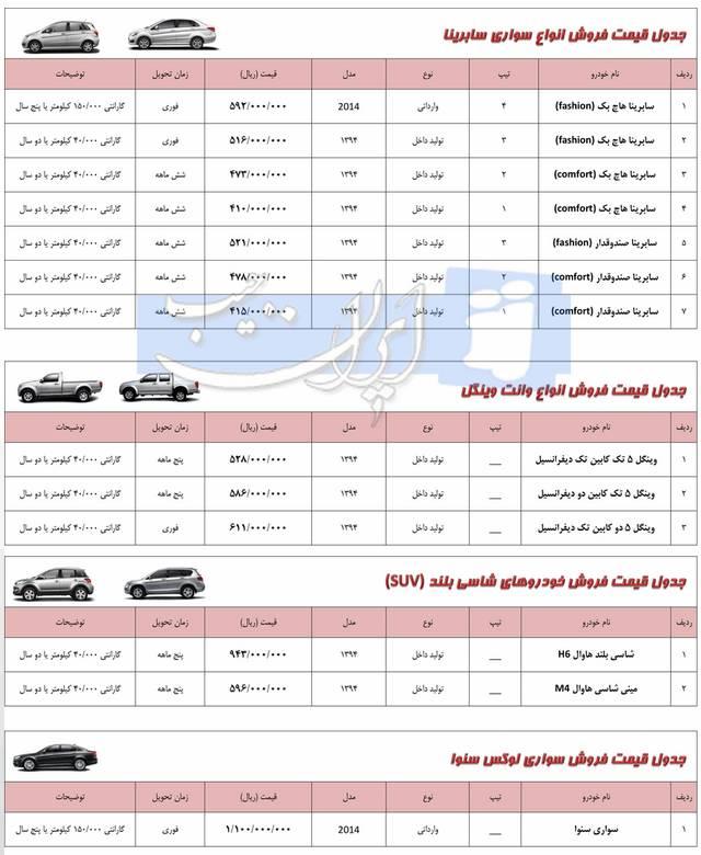 شرایط و قیمت های فروش محصولات دیار خودرو – خرداد 94