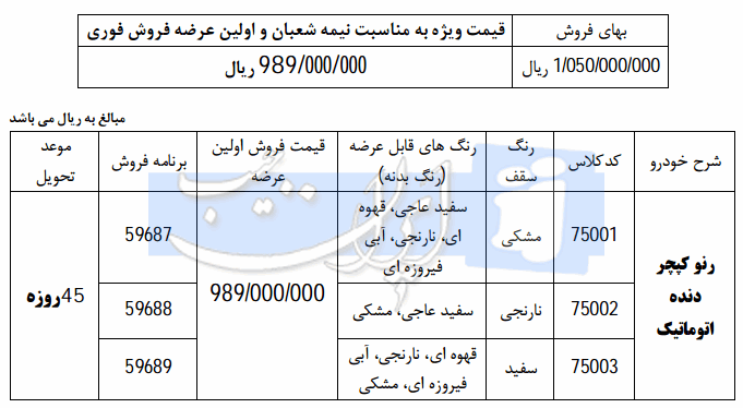 فروش فوری رنو کپچر + قیمت و شرایط