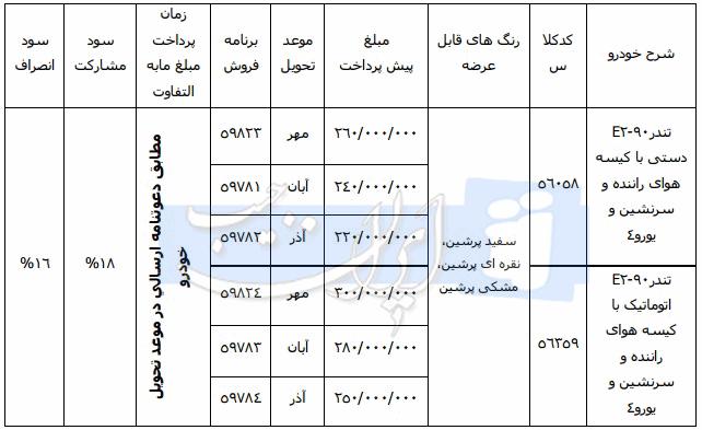 پیش فروش تندر 90 دستی و اتوماتیک خرداد 94