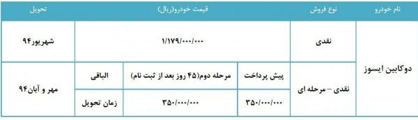 پیش فروش وانت جدید ایسوزو محصول گروه بهمن