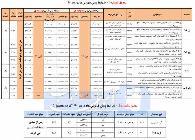 بخشنامه پیش فروش ایران خودرو ویژه تیر ماه تغییر کرد