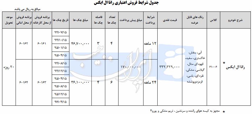 فروش اعتباری خودروی رانا توسط ایران خودرو