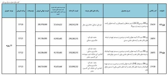 فروش فوری دی ماه  ایران خودرو – تحویل 20 روزه
