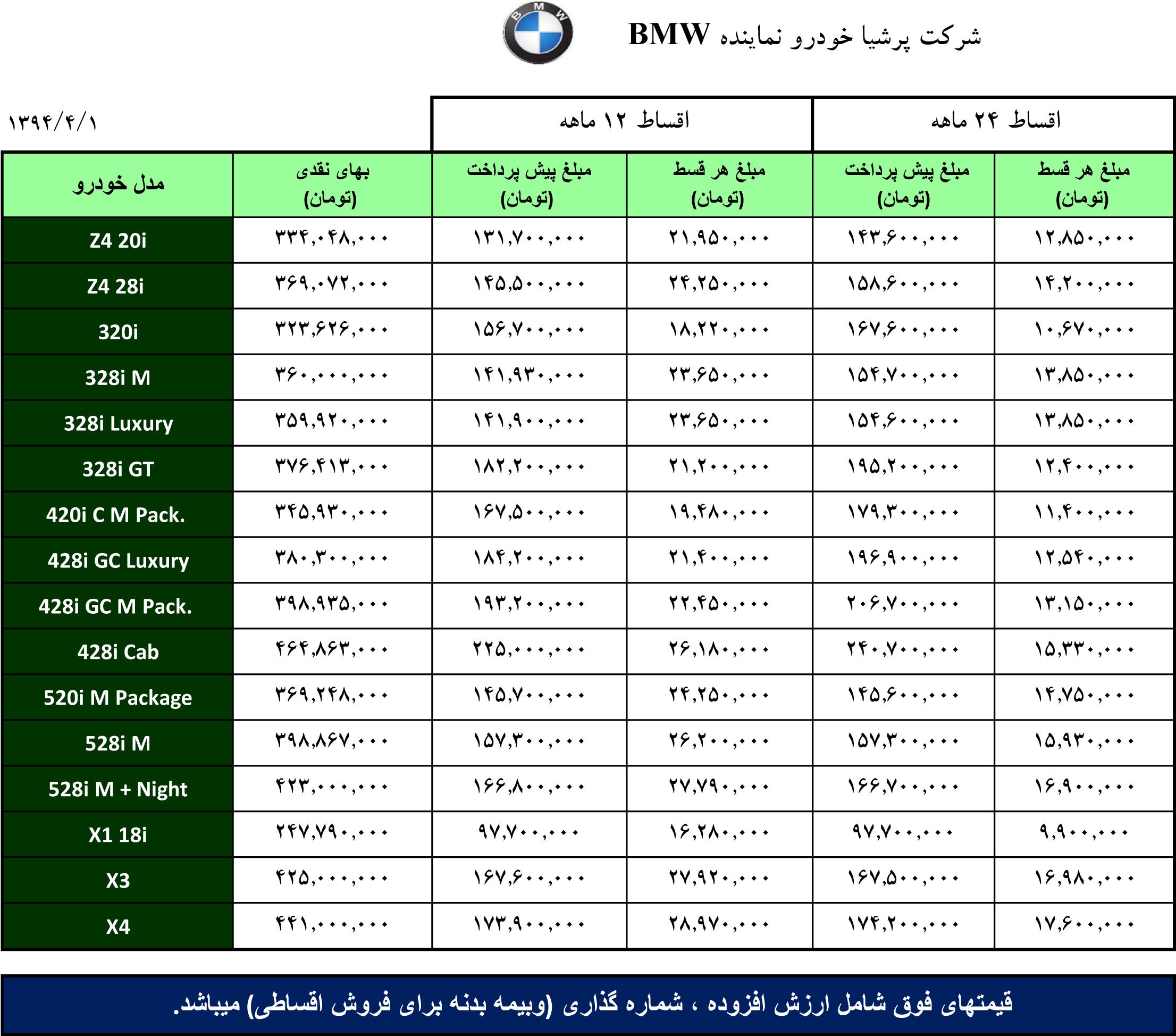 قیمت ماشین پرشیا