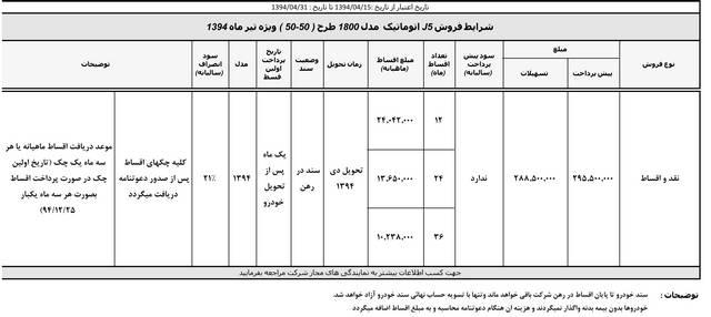 طرح فروش جدید کرمان موتور تیر ماه 94