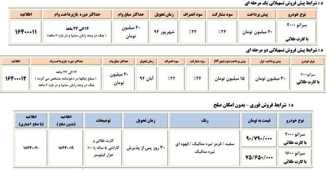 فروش کیا سراتو سایپا به مناسبت عید سعید فطر