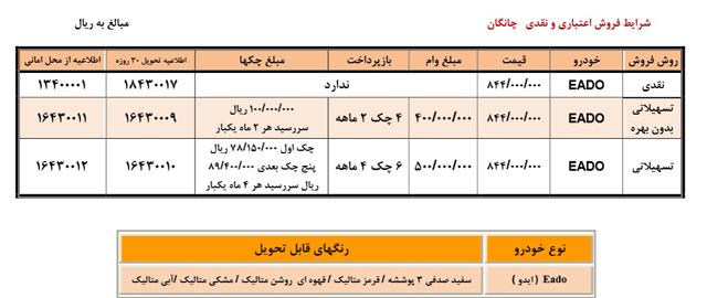 شرایط فروش چانگان ایدو به مناسبت عید سعید فطر