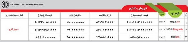 فروش ویژه محصولات مدیا موتورز MG زمستان 93  (تحویل فوری)