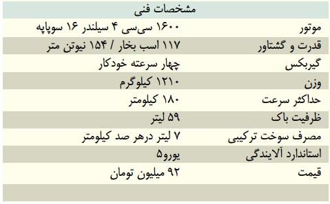 بررسی میتسوبیشی لنسر 1600 اتوماتیک در ایران