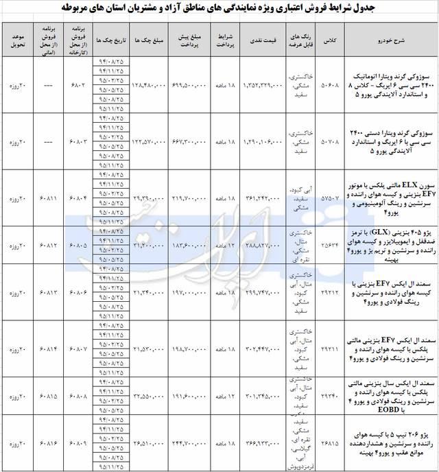 شرایط فروش ایران خودرو ویژه مناطق آزاد مرداد 94