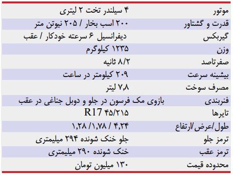 بررسی تویوتا GT86 در ایران