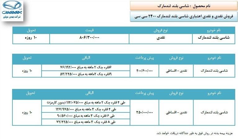 فروش اقساطی گروه بهمن مرداد 94