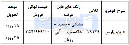 فروش فوری پژو پارس از طرف ایران خودرو