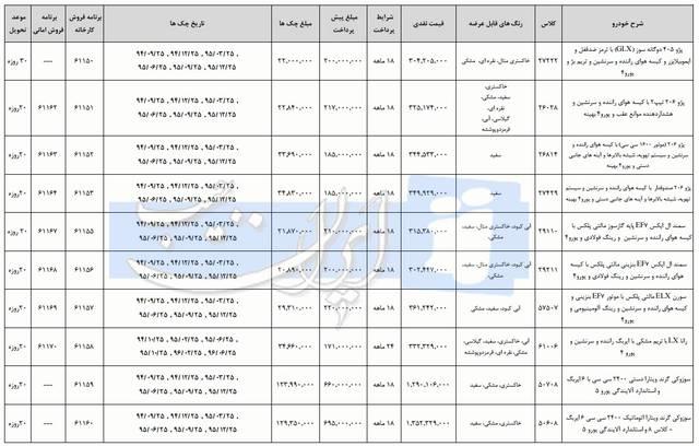 فروش اقساطی محصولات ایران خودرو شهریور 94