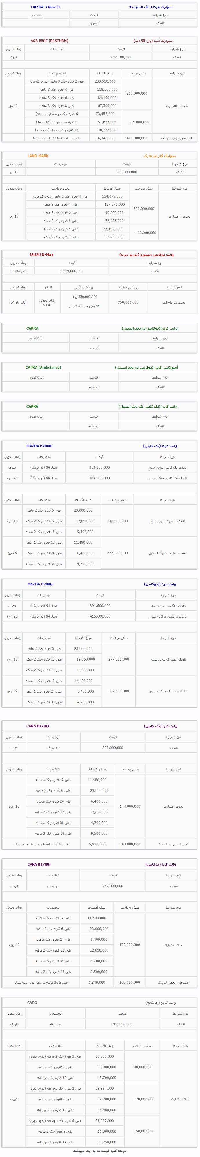 فروش نقد و اقساط گروه بهمن شهریور 94