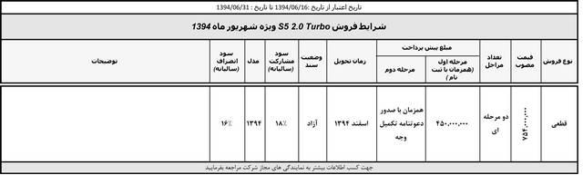طرح فروش جدید کرمان موتور ویژه شهریور 94
