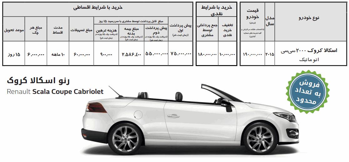 ایران خودرو وضعیت تحویل خودرو فروش رنو اسکالا کروک با تخفیف 10 میلیونی | اخبار خودرو