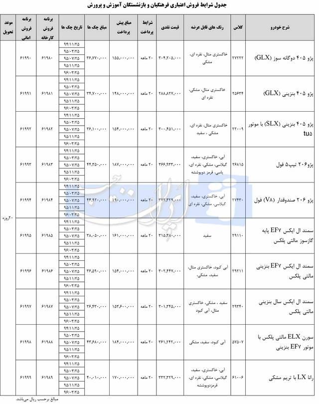 شرایط فروش ایران خودرو ویژه فرهنگیان