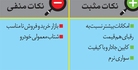 بررسی رنو سفران در ایران