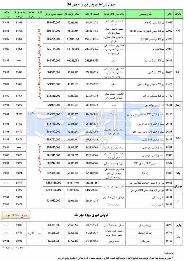 طرح فروش عید تا عید ایران خودرو – مهر 94