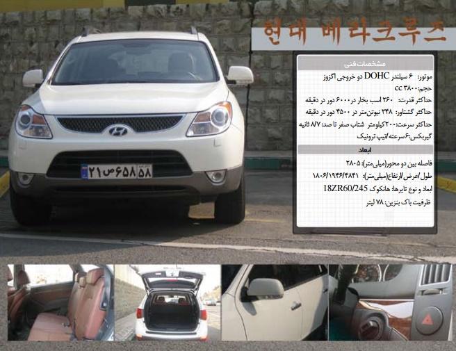 بررسی هیوندا IX55 در ایران