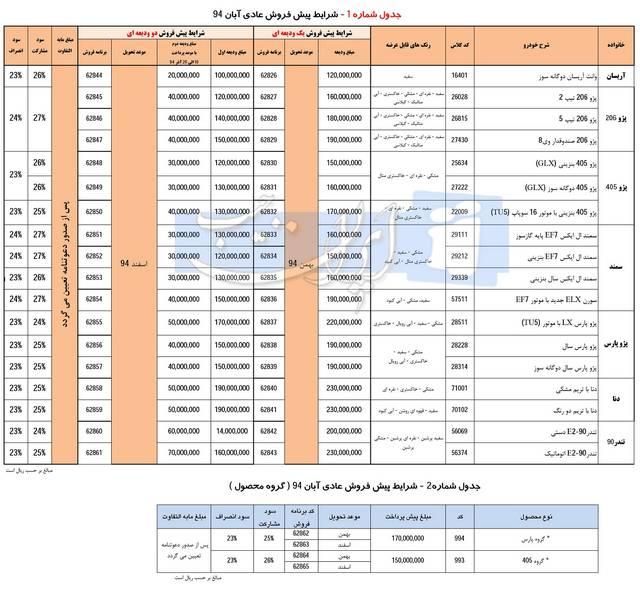 شرایط پیش فروش ایران خودرو آبان 94