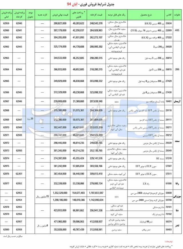 شرایط فروش فوری ایران خودرو آبان 94