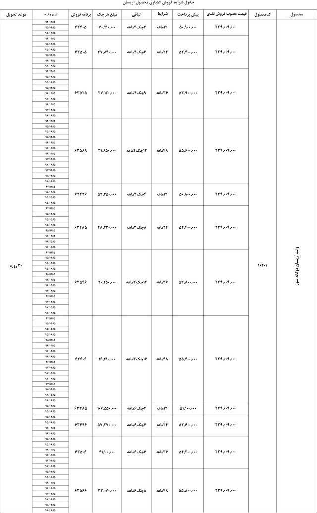 بخشنامه رسمی فروش محصولات ایران خودرو آبان 94