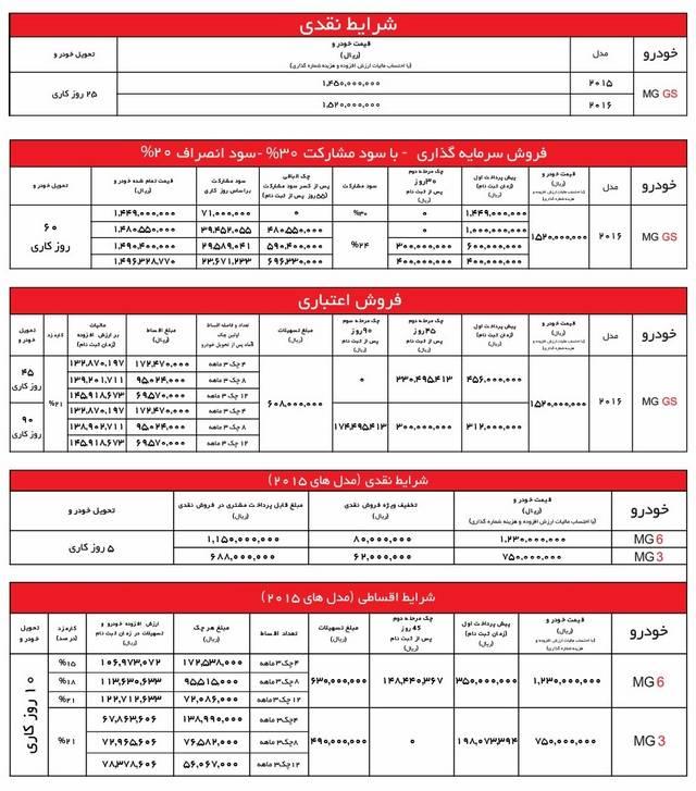 آغاز فروش امجی GS در مدل 2016 برای اولین بار در ایران