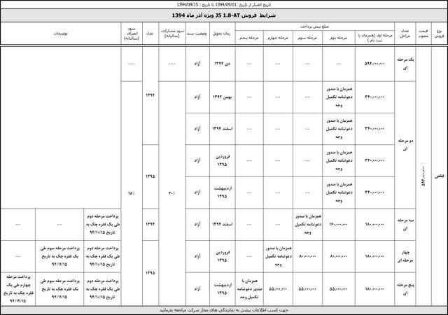 طرح فروش محصولات کرمان موتور آذر 94
