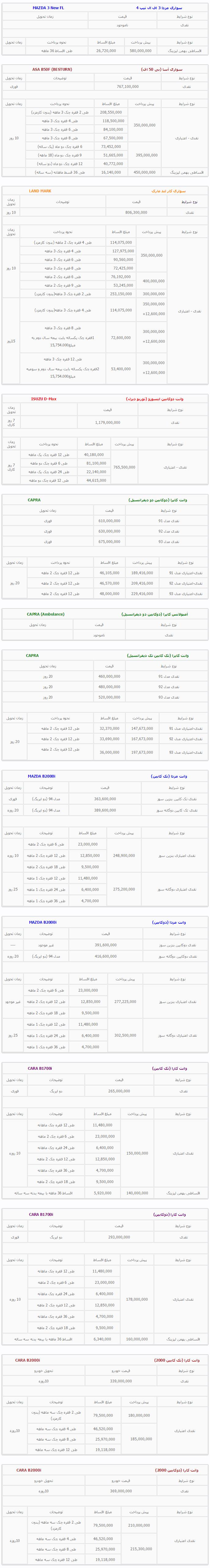 شرایط فروش محصولات گروه بهمن آذر 94