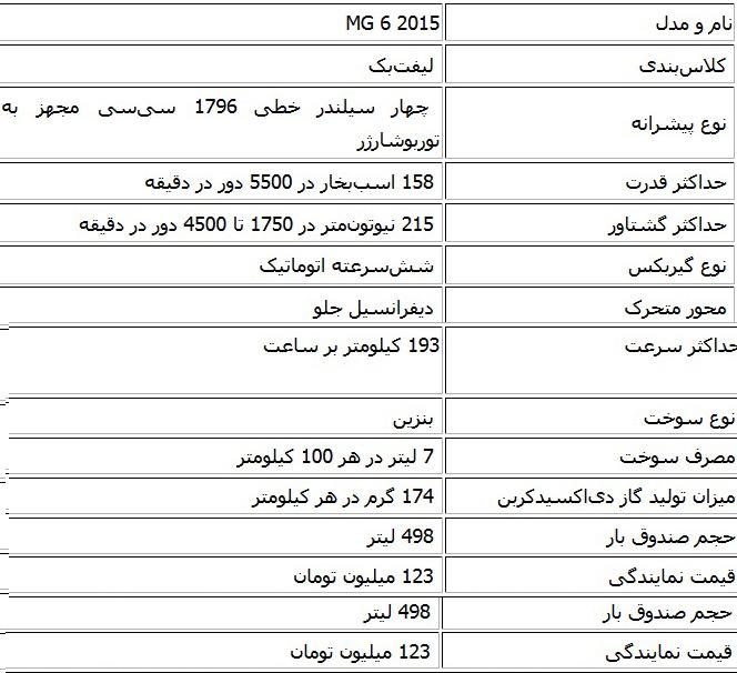 بررسی MG 6 لیفت بک در ایران