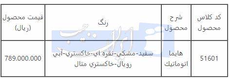 شرایط فروش هایما S7 از طرف ایران خودرو آذر 94