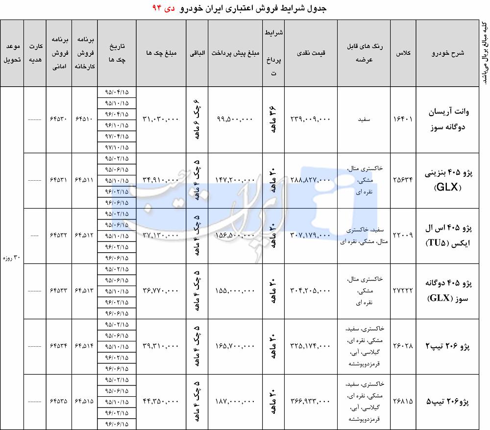 قیمت+روز+خودرو+پژو+206+اس+دی