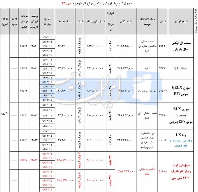 شرایط فروش اقساطی ایران خودرو - دی ماه 94