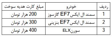 آغاز فروش ایران خودرو به مناسبت دهه فجر