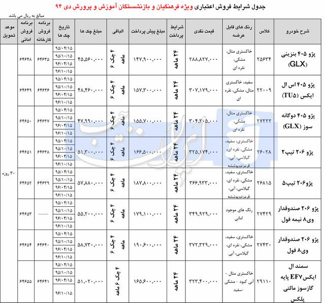 شرایط فروش اقساطی ایران خودرو ویژه فرهنگیان - دی 94