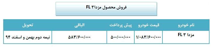 فروش ویژه مزدا 3 نیو توسط گروه بهمن – دی 94