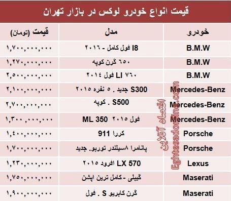 قیمت روز برخی خودروهای لوکس در بازار تهران