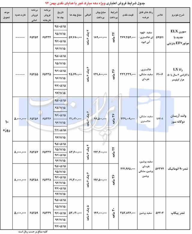 شرایط فروش اقساطی ایران خودرو – فجر 94
