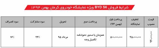 شرایط فروشBYD S6  در ایران