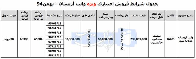 فروش اقساطی وانت آریسان - بهمن 94